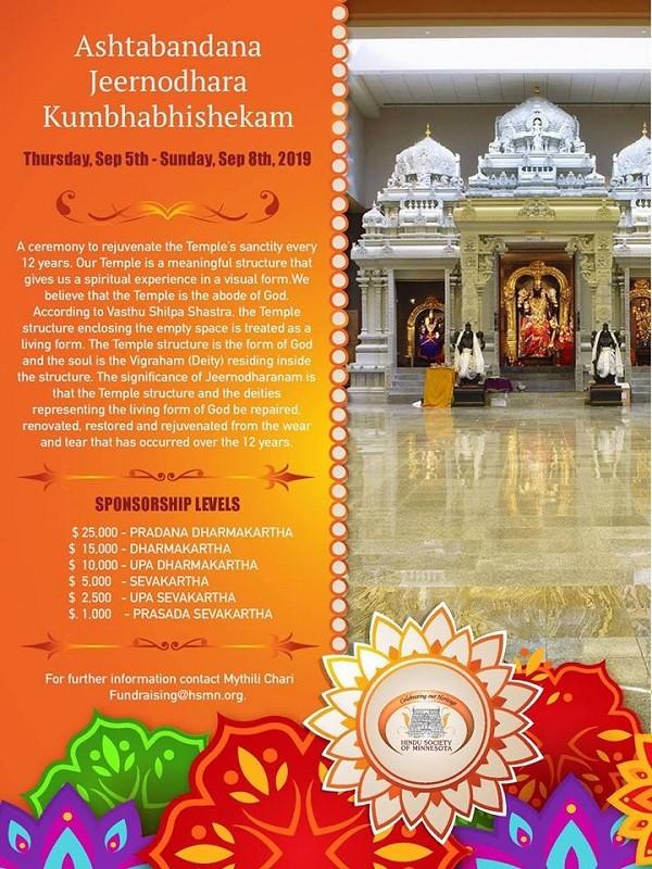 Ashtabandana Jeernodhara Kumbhabhishekam at Hindu Temple of