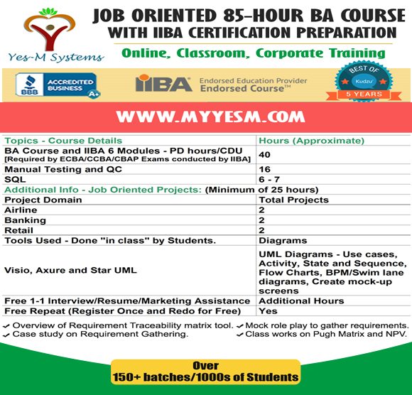 Real-time Project-oriented 60-Hours BA Training with Job placements ...